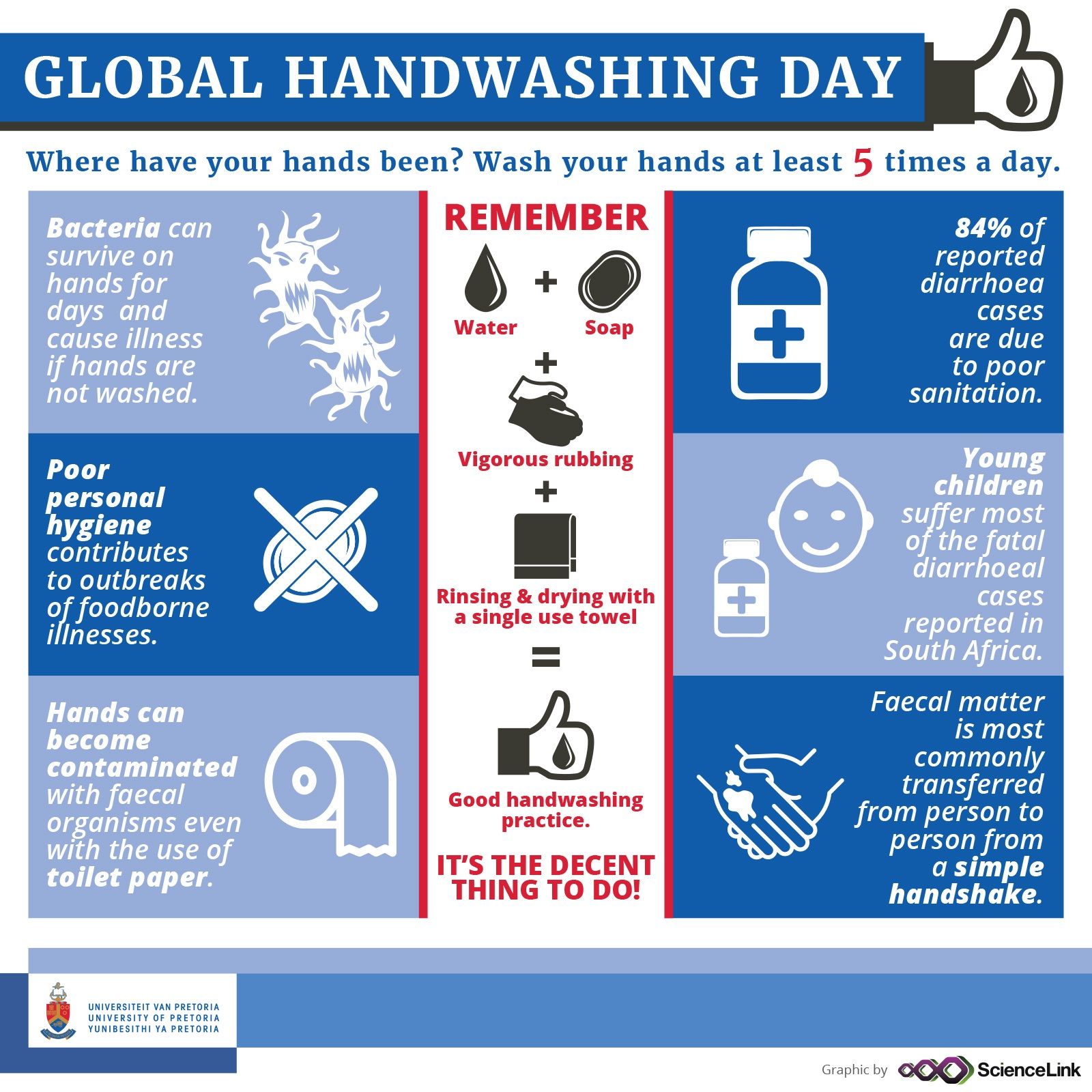 hand hygiene research paper