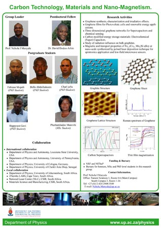Carbon technology, materials and nano-Magnetism research group poster